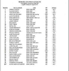 lista-logatec-2014